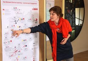 Workshop: ''Lernen durch Engagement''